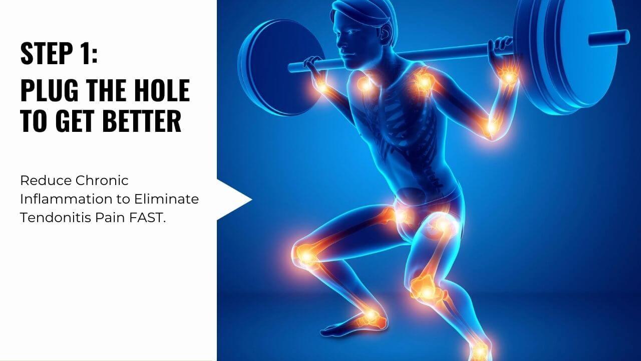 TitaniumPhysique Formula Step 1: Reduce Chronic Inflammation to Eliminate Tendonitis Pain Fast