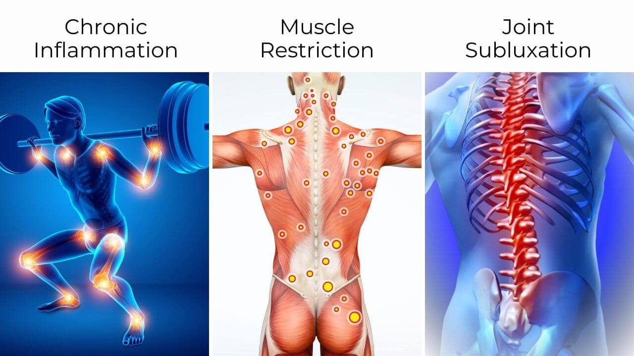 Illustration of weight lifting joint inflammation, trigger point knotted muscles and inflamed human spine causing pain